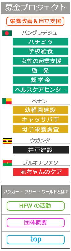 ハンガー・フリー・ワールドの募金/寄付