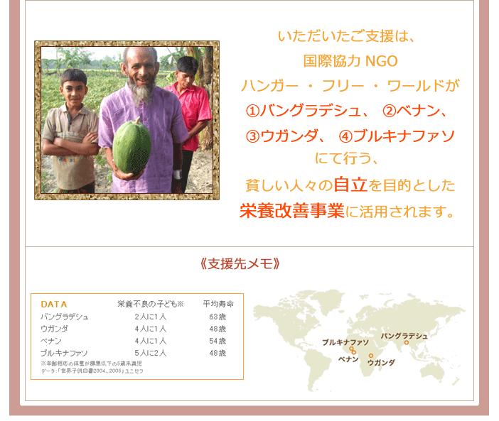 バングラデシュ、ベナン、ウガンダ、ブルキナファソの栄養改善事業に活用